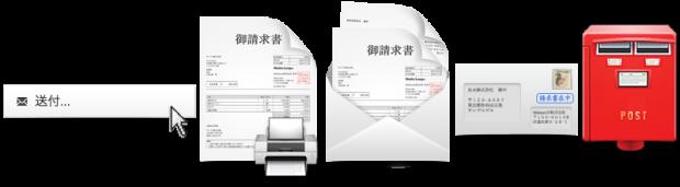 send-by-post-process-pro_01-620x171